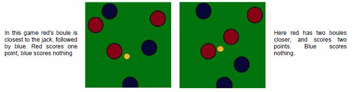 %name apprendre le jeu de  pétanque   ses regles et le choix des boules