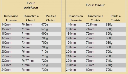boule_size_selection_ffpjp2