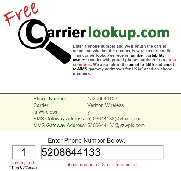 address phone number lookup